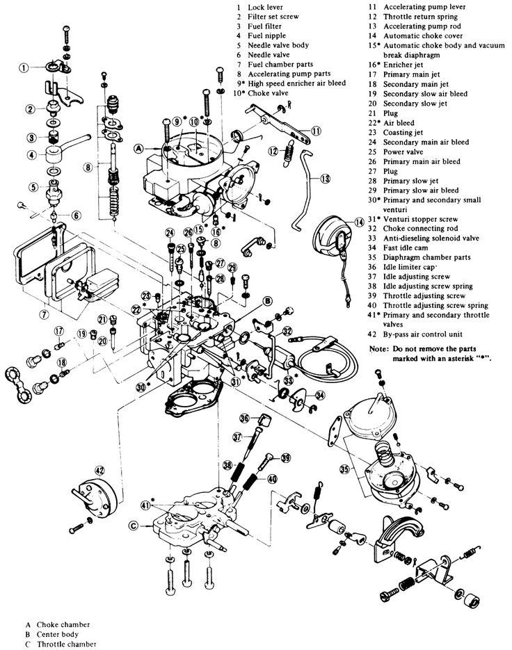 Nissan 1400 Carburetor Diagram 5 Nissan Carburetor Pick Up Nissan