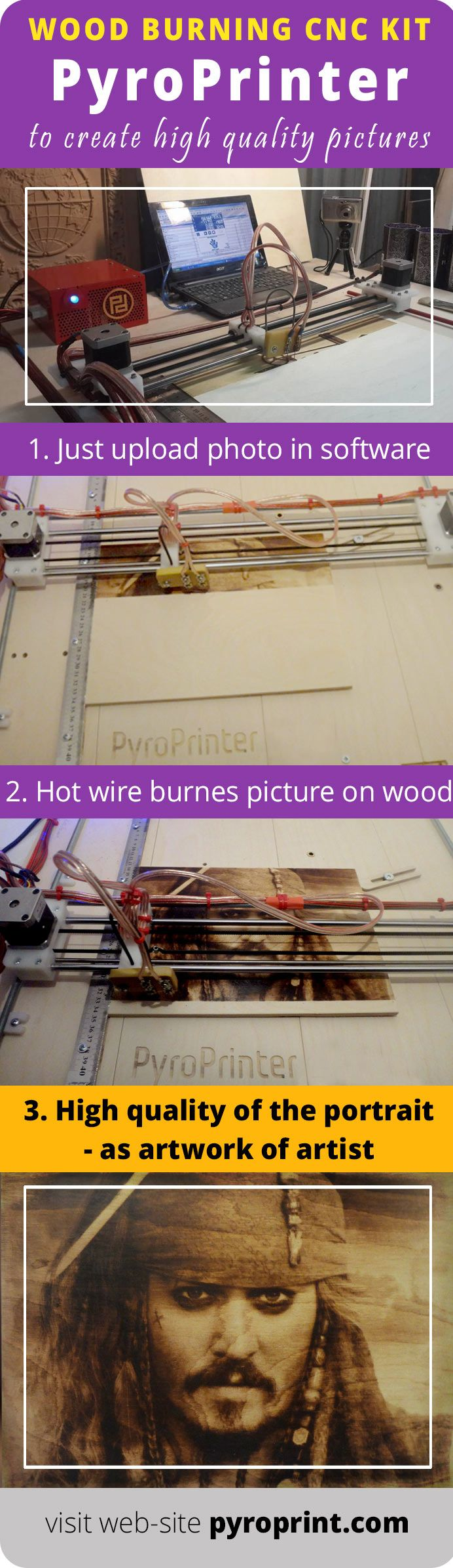 Wood burning kit - CNC Pyroprinter. You can make high quality pyrography (wood burning) pictures like professional artist. Just upload the photo in Simple SoftWare. Fix wooden piece in work field and press Start! CNC will burn picture in 1.5-2 hours itself! Simple operating and high quality pictures! Perfect machine for your home business!