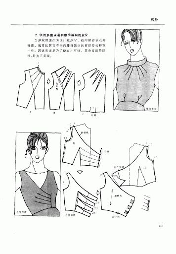 Chinese method of pattern making- Darts on a bodice - Svet Lana - Picasa Albums…