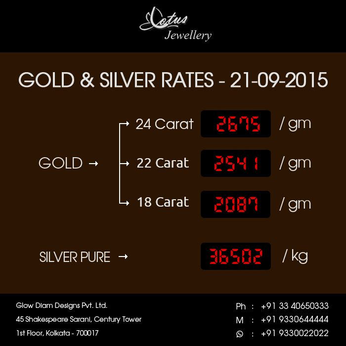 GOLD & SILVER RATES - 21-09-2015
