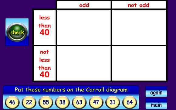 Carroll Diagrams - 6-11 year olds - Topmarks