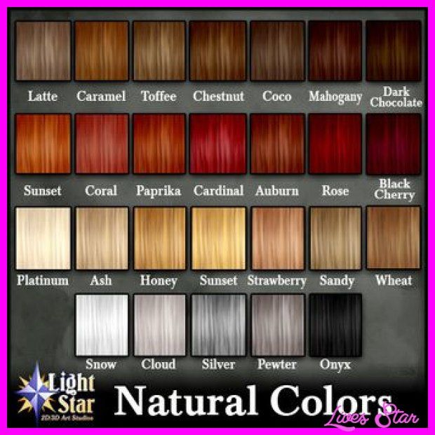 45 Shades Of Red Hair Color Chart Technique Hair Color Names Red Hair Color Chart Hair Chart