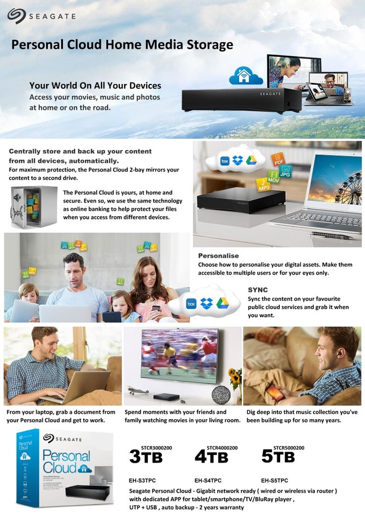 Personal Cloud Home Media Storage