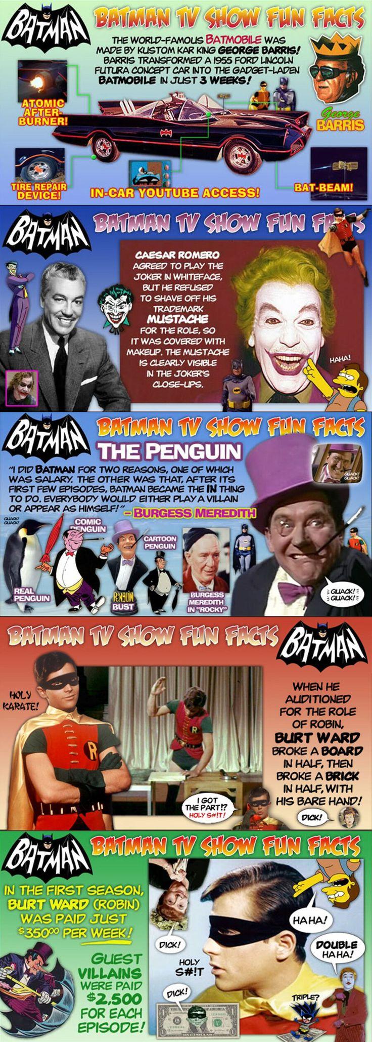 Facts about 'Batman TV Series' (1966–1968)