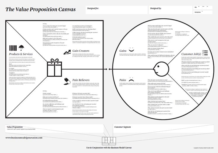 value proposition - Поиск в Google Infographic for business - value proposition template