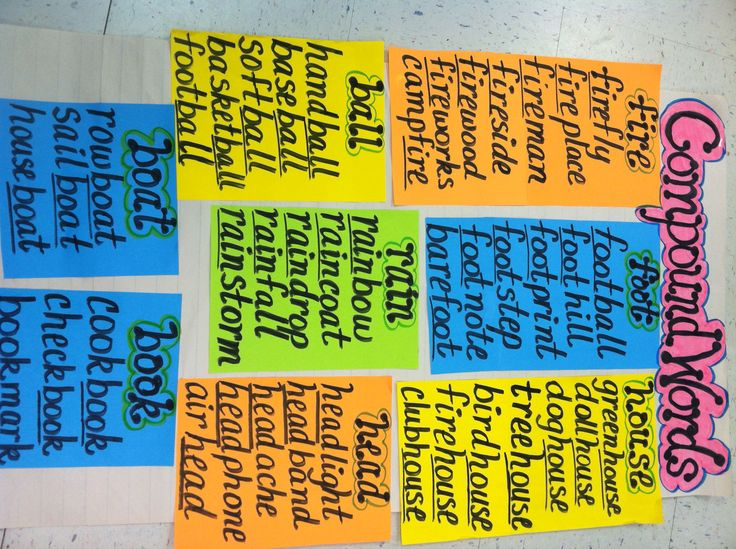 compound word anchor chart for word study school stuff