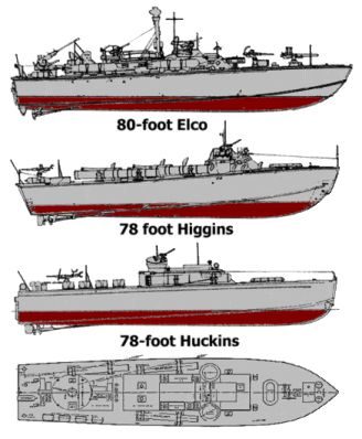 US Navy PT Boats in WW2;;;;;REMEMBER a small, fast craft will always win... Disregard at your own peril.