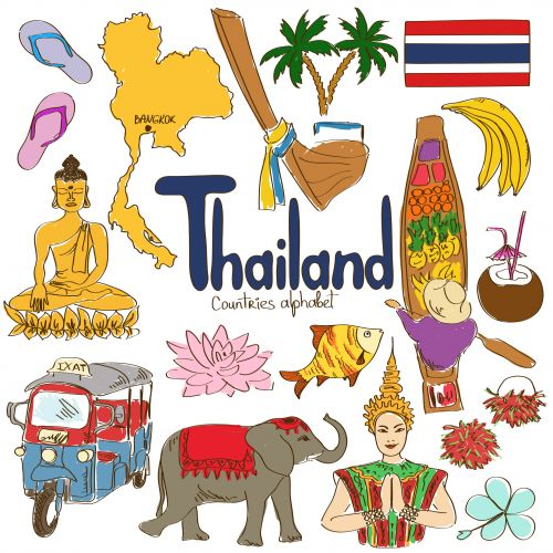 'T' is for Thailand with this alphabetical countries worksheet from KidsPressMagazine! #Thailand #AsianCountries #geography