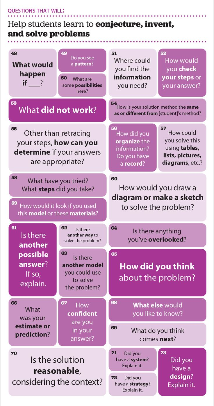 100 Questions to Help Students Conjecture