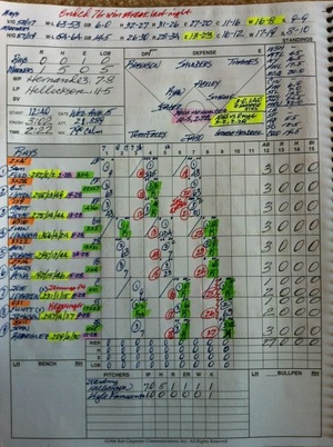 107 best Baseball Scorecards images on Pinterest Baseball - baseball scoresheet