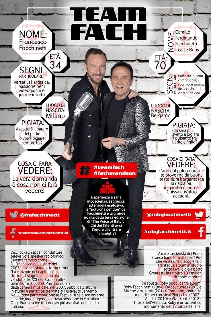 Roby e Francesco Facchinetti #teamfach #fatherandson #tvoi