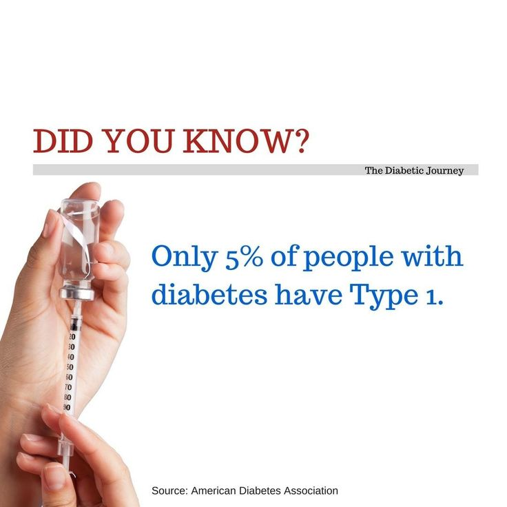 living with type 1 juvenile diabetes Hypo management would you like to reduceyour risk of hypos do you have diabetes are you being treated with insulin are you being treated with glucose lowering tablets called sulphonylureas (ask your pharmacist) have you experienced any of the following symptoms during the day or night hypo symptoms.