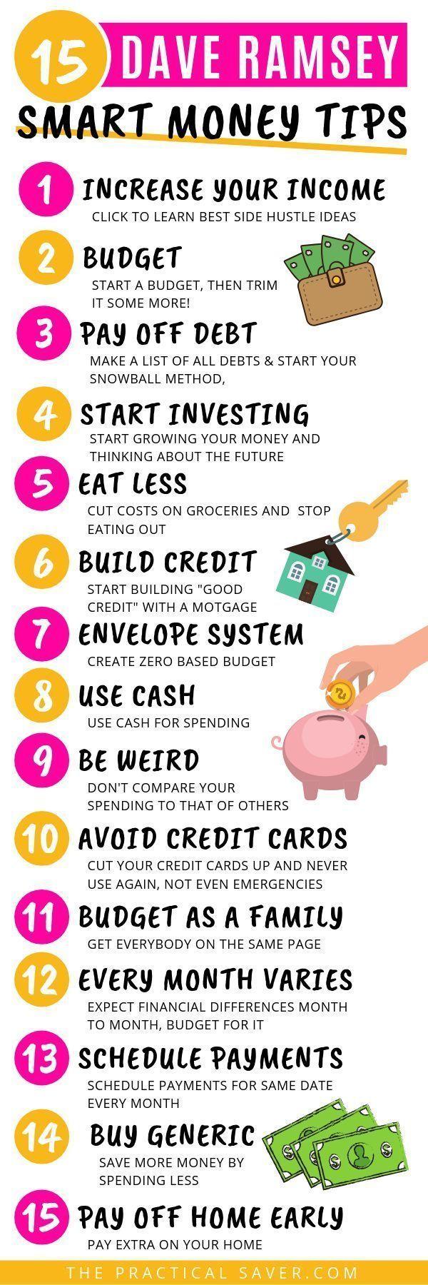Dave Ramsey Tips: 15 Best Smart Money Tips From Da…
