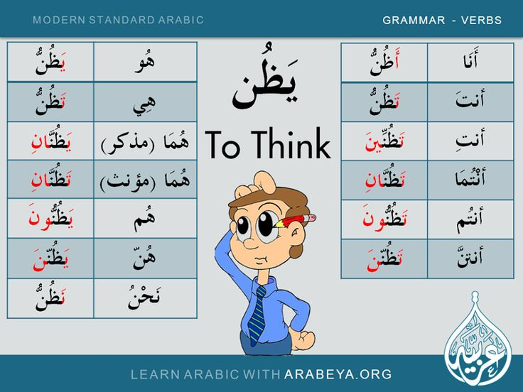 Arabic - to think