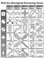 Image result for aboriginal art symbols