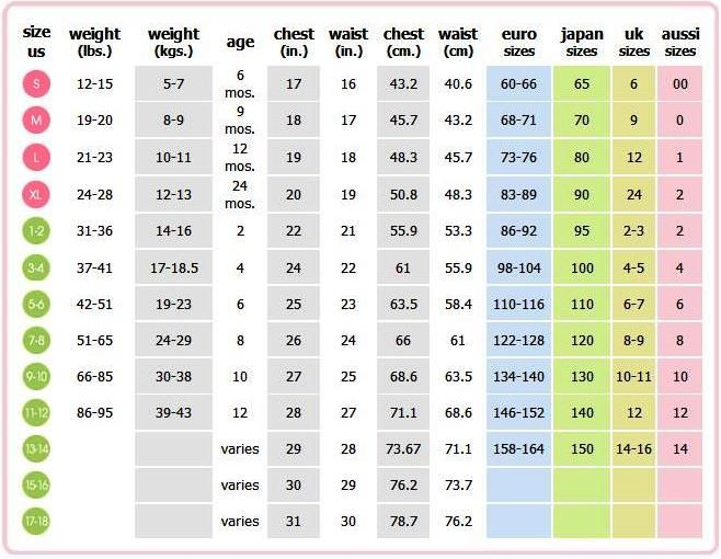 European to US Kids/Children Size Chart US to European, Japanese, UK