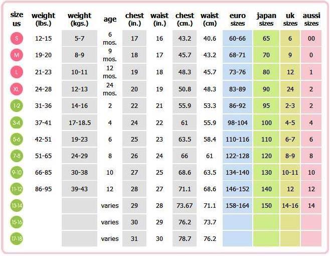 Amazing European To Us Kids Children Size Chart Us To
