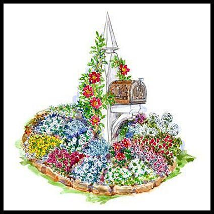 mailbox garden plant from BHG