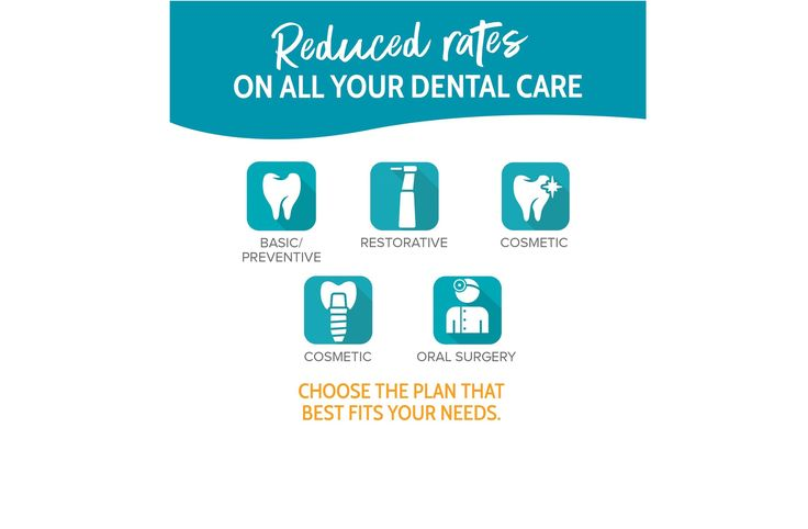 Dental insurance premiums and plans giving you a #toothache? Try a dental discount plan. No waiting periods or annual maximums. #rootcanal #dentist #hygenist