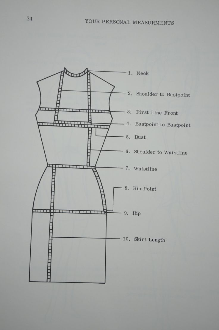 Body measurements for dress making