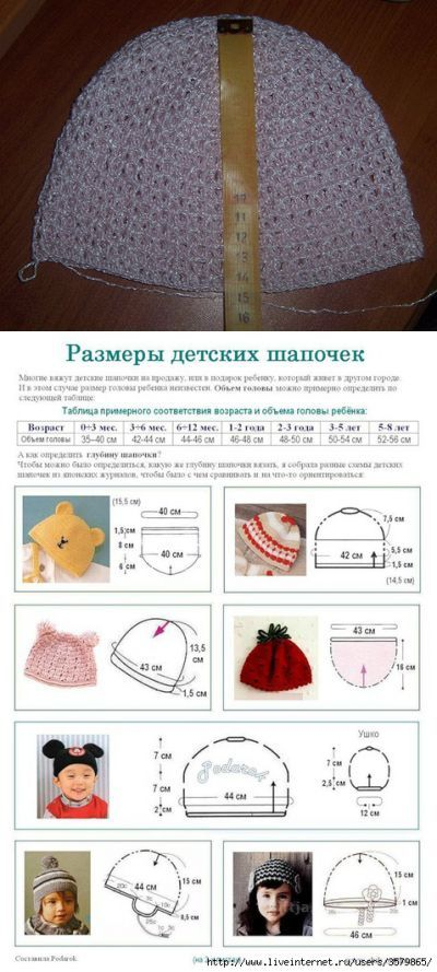 Tutorial for Crochet, Knit..... Keka❤❤❤