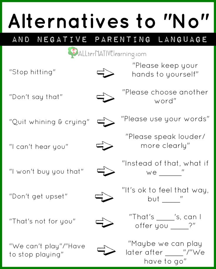 Click for a high-quality download to alternatives to saying no to kids even when disciplining