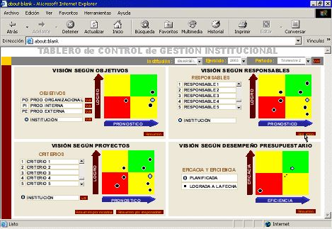 Resultado de imagen para control de gestión