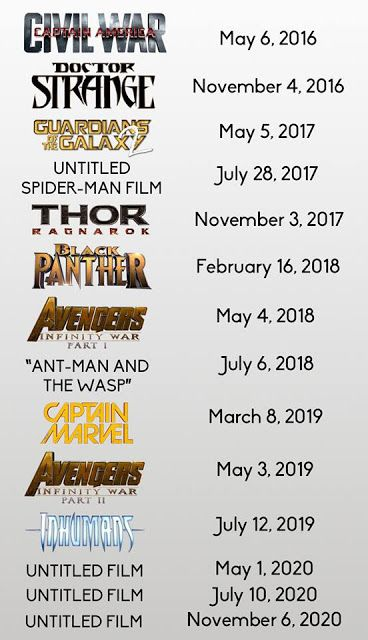 Marvel Announces Ant-Man Sequel and Changes to Movie Release Dates<<< Inhumans no longer has a release date tho