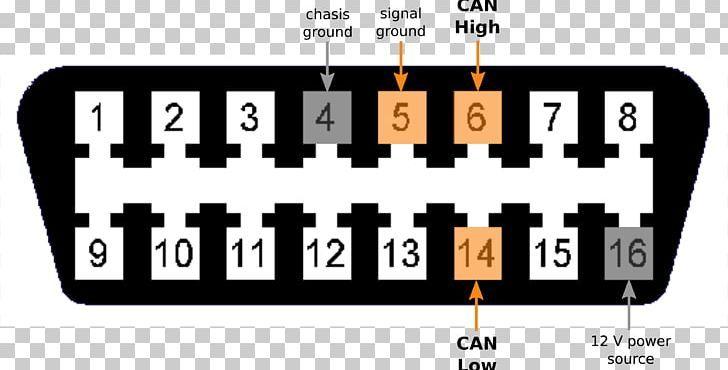 Car On Board Diagnostics Pinout Obd Ii Pids Wiring Diagram Png Aldl Brand Car Diagram Electrical Connector On Board Diagnostics Obd Car Ecu