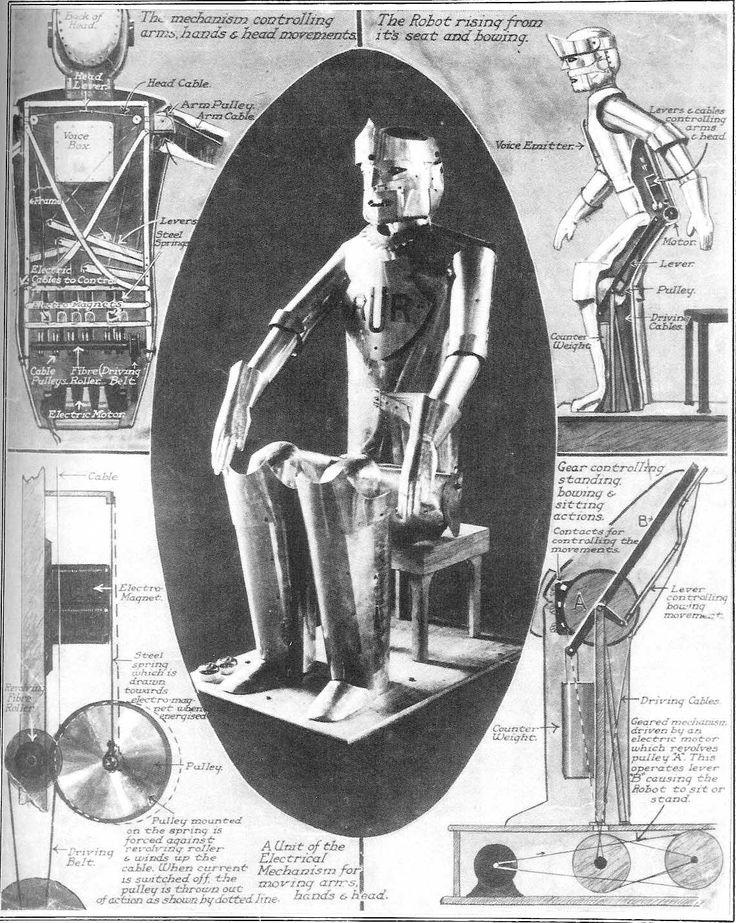1920, Čapek vymyslel 1. robota RUR ! ♥ First Robot in RUR from Čapek!