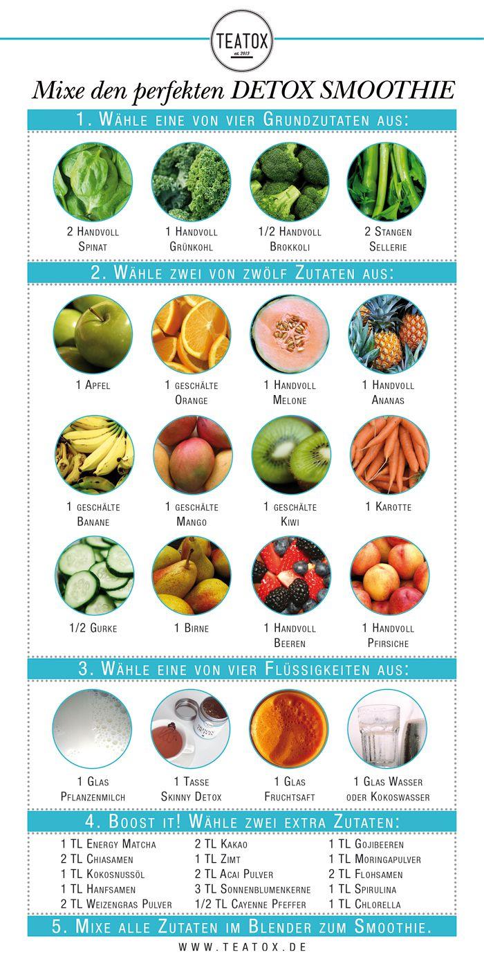 smoothie, detox smoothie, teatox, drink teatox, green smoothie, healthy, lifesty…Isa Schiff