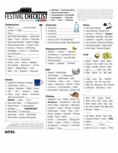 Festival Checklist 2014 by Bonnaroo Chris