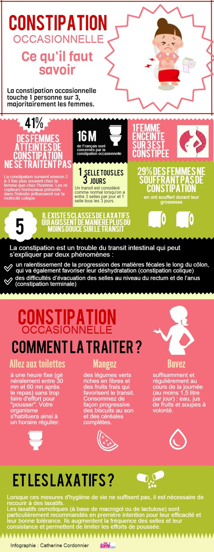 Constipation | Piktochart Infographic Editor