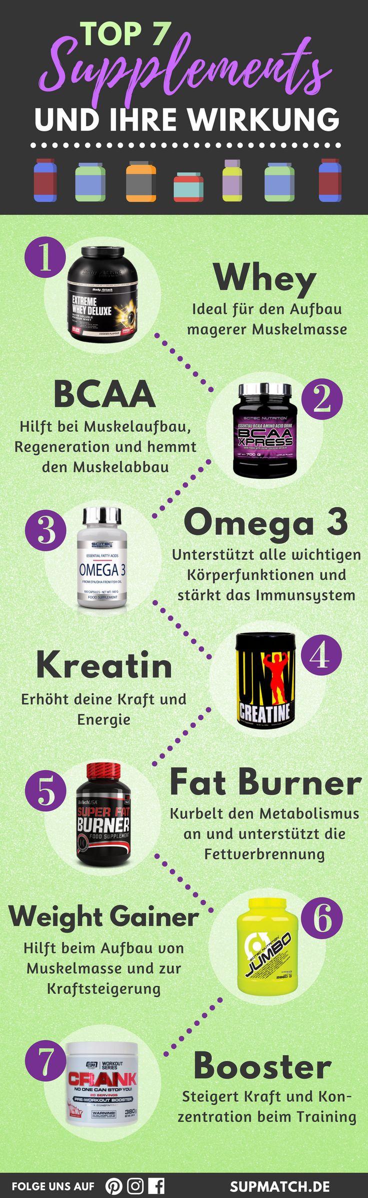 Die 7 meist konsumierten Supplements und wie sie wirken.