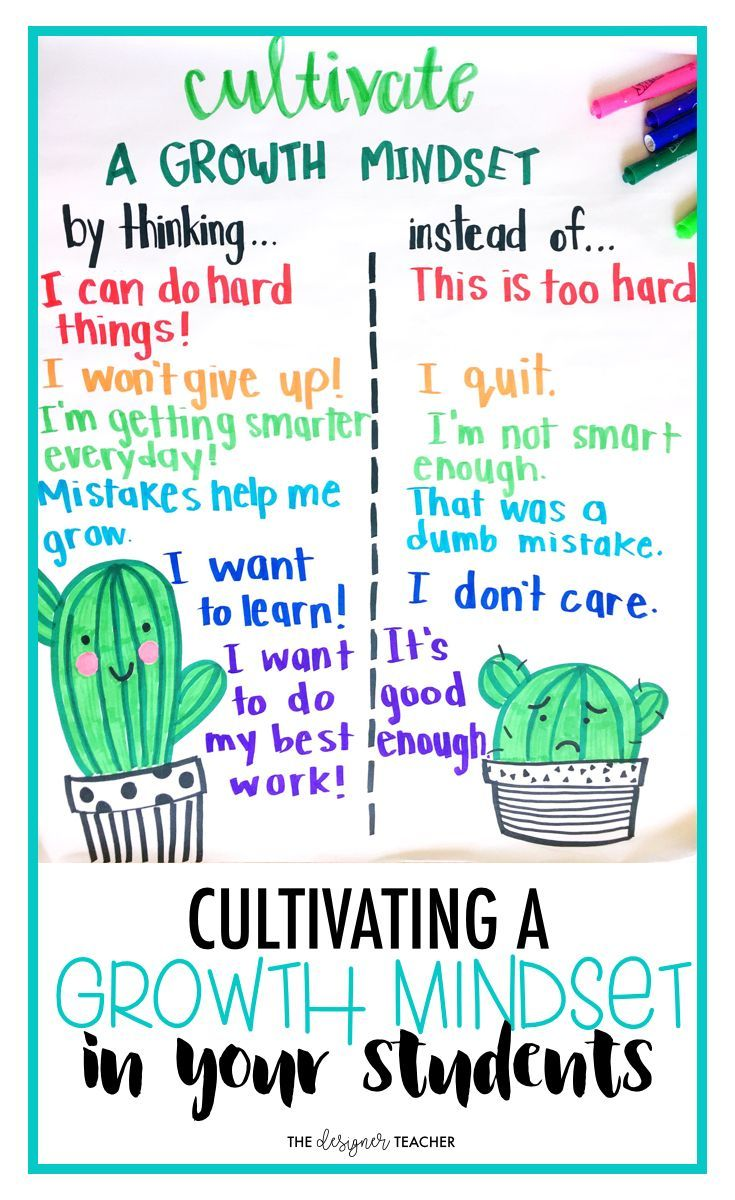 Get started with growth mindset in your classroom with anchor charts, posters, writing prompt, brag tags, and more! {from The Designer Teacher}