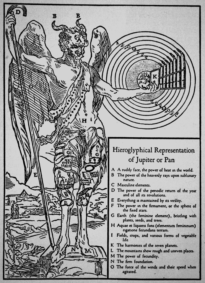 212 best gnostics the occult images on pinterest occult athanasius kircher hieroglyphical representation of jupiter or pan oedipus aegyptiacus 1652 fandeluxe Image collections