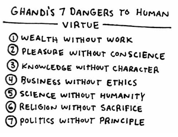 The Seven Blunders of the World: a list that Gandhi gave to his grandson on the day of his assassination. 1) Wealth without work 2) Pleasure without conscience 3) Knowledge without character 4) Business without ethics 5) Science without humanity 6) Religion without sacrifice 7) Politics without principle.