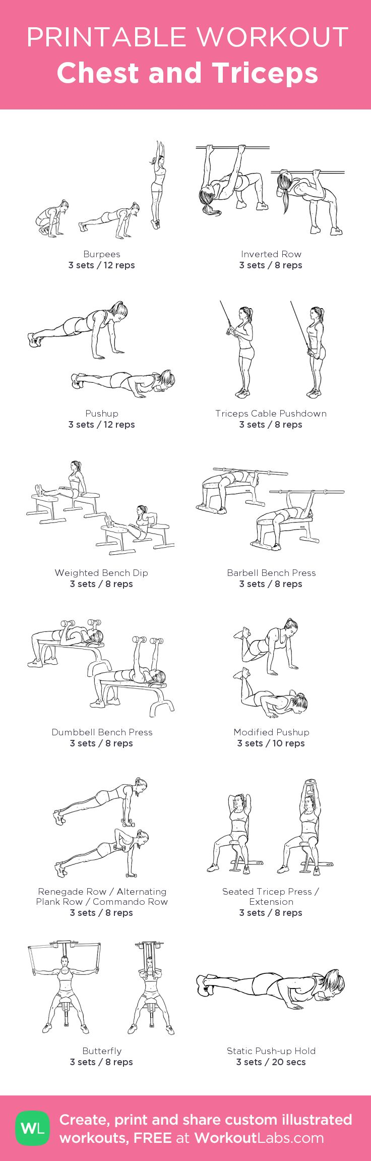 The secret to building sexier biceps for women and men Chest and Triceps: my custom printable workout by WorkoutLabs #workoutlabs #customworkout