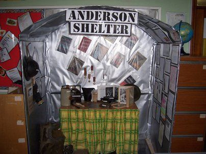 Anderson Shelter Display, Classroom Display, class display, history, world war, bomb, shelter, past, old, Early Years (EYFS), KS1 & KS2 Primary Resources ww2