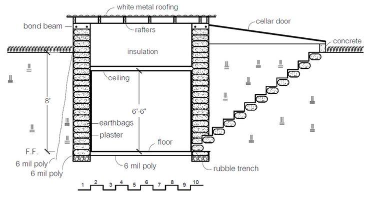 Pictures Of New Homes Interior Cob House Interior Design Images Cob Houses Design