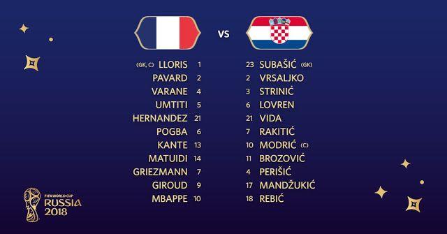 Starting Line Up France Vs Croatia Live Stream 2018 World Cup Final World Cup Final World Cup Croatia
