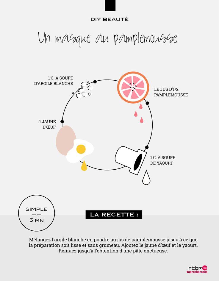 DIY Beauté : un masque revitalisant au pamplemousse - RTBF Tendance