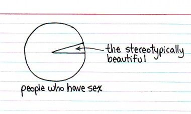 Sexy doesn't equal perfect.
