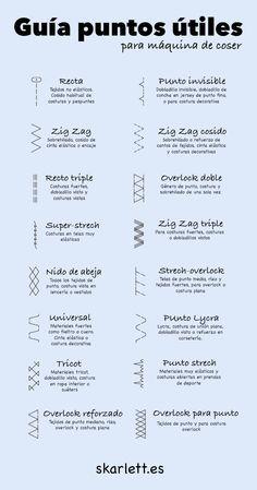 Guía de puntadas para máquina de coser