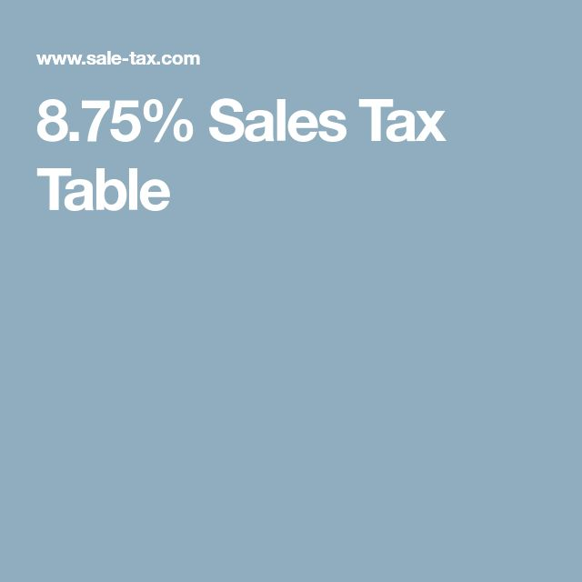 8.75% Sales Tax Table