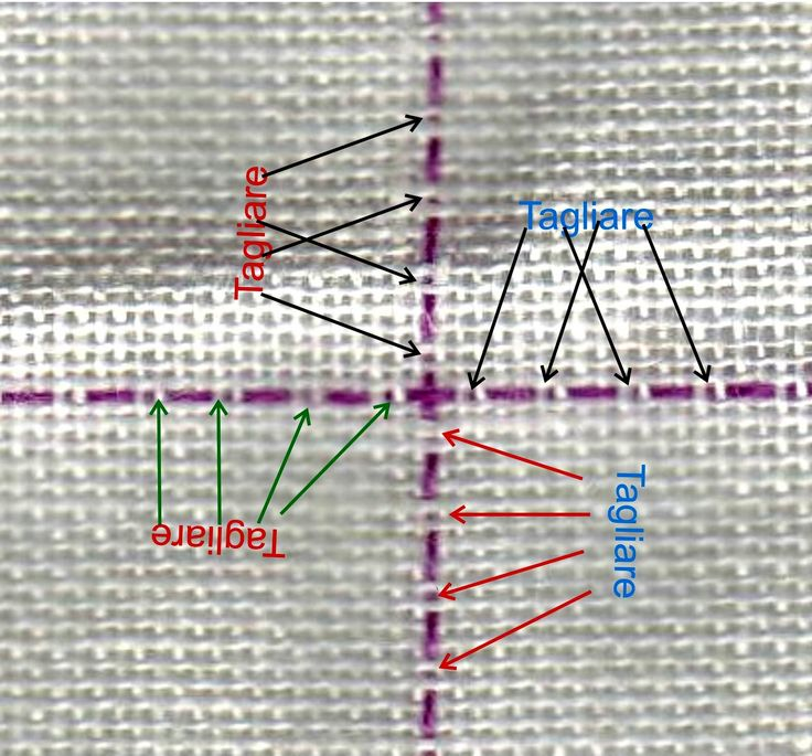 Questo e' il procedimento per la costruzione, rifinitura e ricamo di una  rete su tela cosi' come io l'ho imparato da Pia che l'ha insegna...