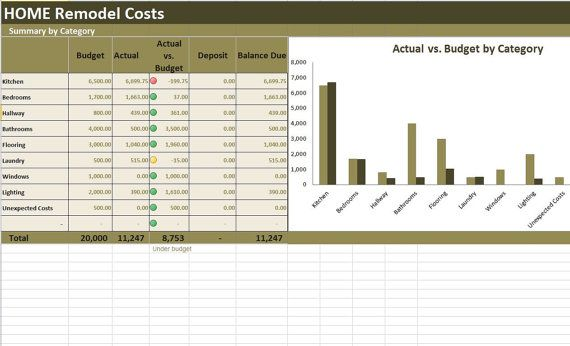 Stay on top of your renovation costs with the Home Remodel Costs Calculator Excel Template. This spreadsheet is a helpful tool for planning, monitoring cost and payment status during renovation process.  > Built in controls and formulas to minimize data entry and automatically pull data into Overview tab.  > Flexible and customizable: predefined fields as categories or payments status can be easily modified as per you needs.  > Overview tab offers a snapshot how renovation budget is ...
