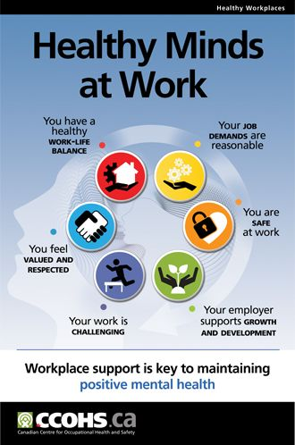 an introduction to the analysis of the relationship of the health and work in the workplace To understand the relationship between health and wellbeing of staff and productivity, we look at the  analysis, work-environment factors such as a lack of control or insufficient peer or managerial support do  health interventions in the workplace xi.