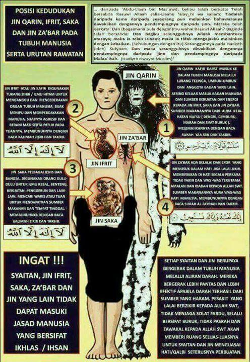 "QARIN JIN  PENDAMPING MANUSIA  QARIN (قرين) adalah jin yang diciptakan oleh Allah sebagai pendamping atau kembaran setiap manusia. Setiap anak manusia yg lahir ke dunia lahir beserta qarinnya sendiri tak terkecuali Rasulullah shallallahu alaihi wasallam. Hanya saja qarin Rasulullah itu Muslim sedang yg lain-lainnya kafir. Dlm sebuah hadits riwayat lmam Ahmad dan lbn Hibban dari Abdullah ibn Mas'ud radhiyallahu anhu Rasulullah bersabda: ""Tiadalah seorang pun di antara kalian kecuali pasti…"
