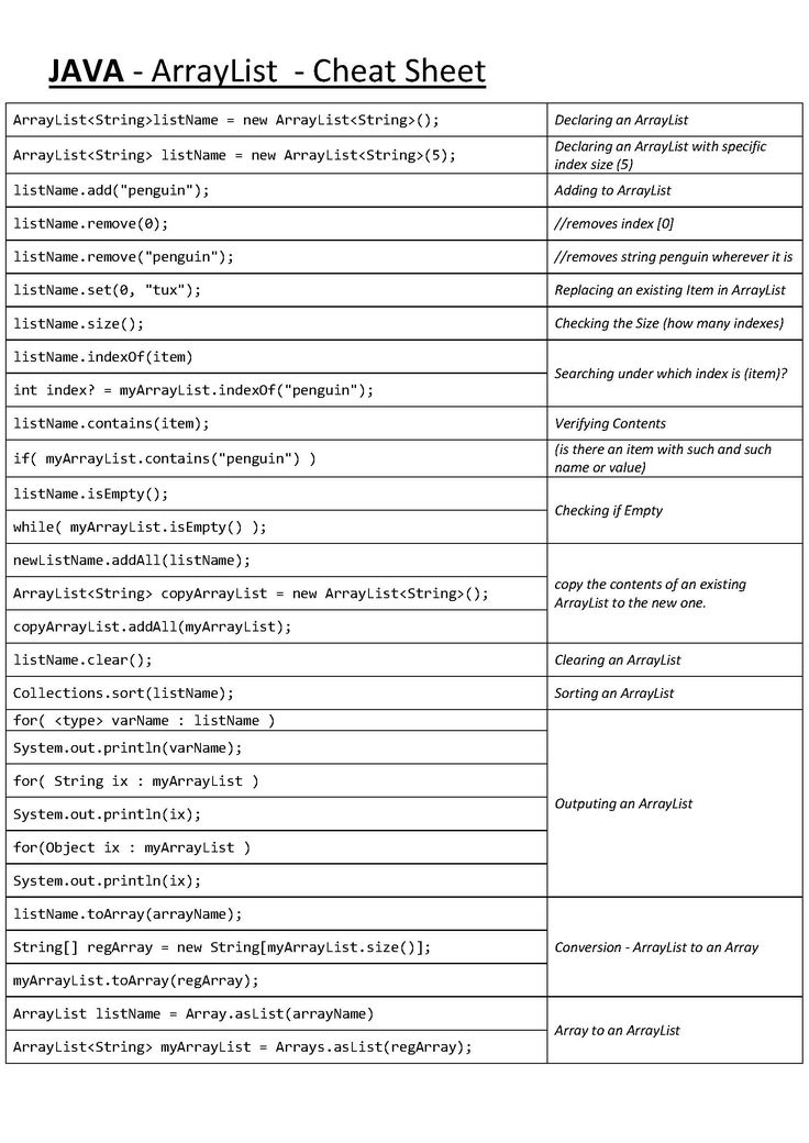 JAVA - ArrayList - Cheat Sheet